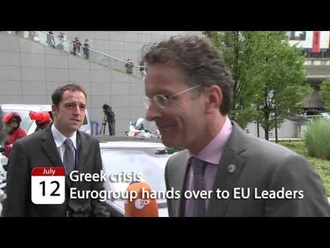 EU Council - Timeline 2015