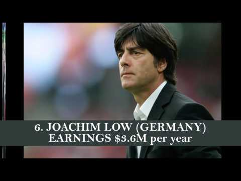 Top 10 Highest paid football managers World Cup 2014