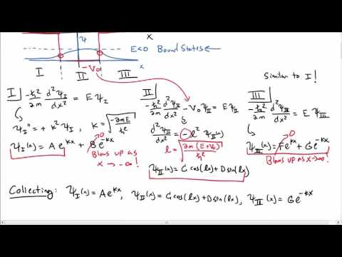 Finite Square Well Bound States Part 1