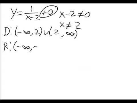 What is the experimental basis of Special Relativity?