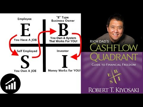 HOW TO GET RICH - Rich Dad's Cashflow Quadrant by Robert T Kiyosaki Animated Book Review