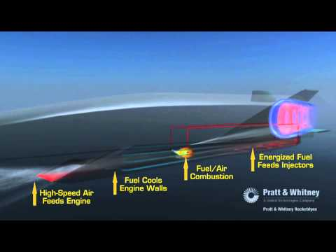 Hypersonic Waverider - How the USAF X-51A Scramjet Works | Video