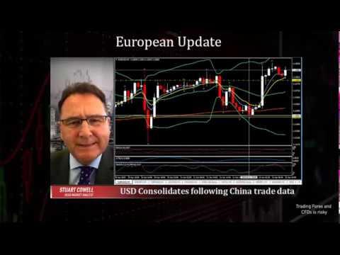 USD Consolidates following China trade data | 12.04.2019