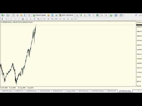 Прогноз форекс на 20 ноября 2019. Форекс сигналы. Аналитика Forex. Bitcoin.