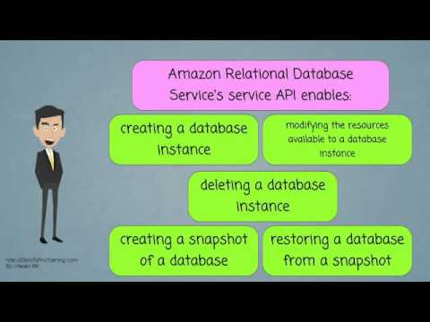 What is Cloud database? Architecture and Common Characteristics
