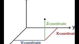 как создать собственный системы координат (ПСК)