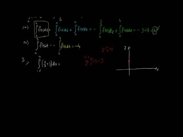 A határozott integrál - Megoldások 1