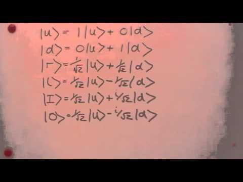 Quantum Mechanics Concepts: 3 Electron Spin