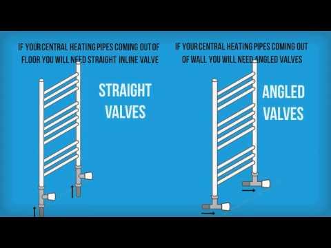 Towel Rail Valve - Straight Valve - Angle Valve - Towel Radiator Valve