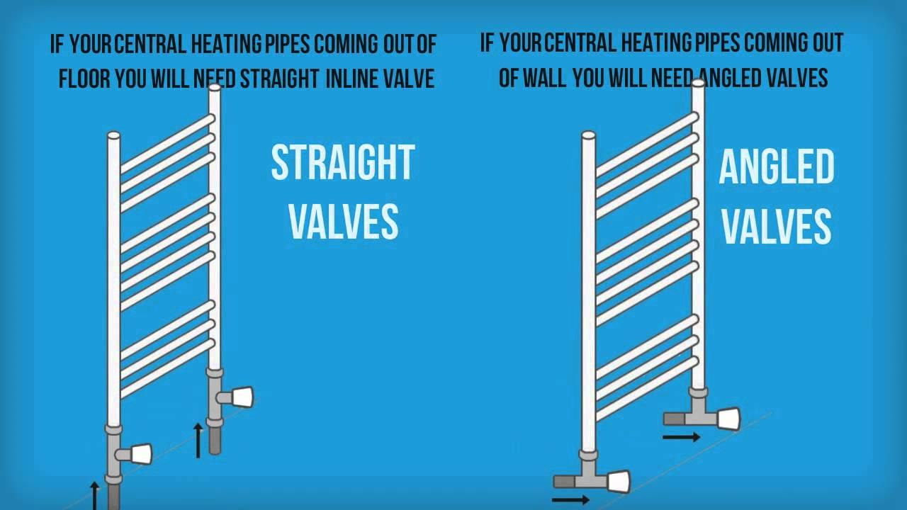 Towel Rail Valve - Straight Valve - Angle Valve - Towel Radiator ...