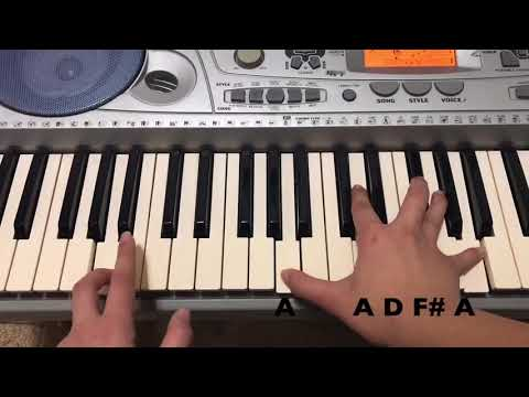 London by Greyson Chance Piano Tutorial