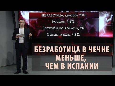 Безработица в России. Рынок труда в Крыму