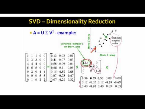 Lecture 48 — Dimensionality Reduction with SVD | Stanford University