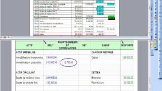04.2 Elaboration du bilan
