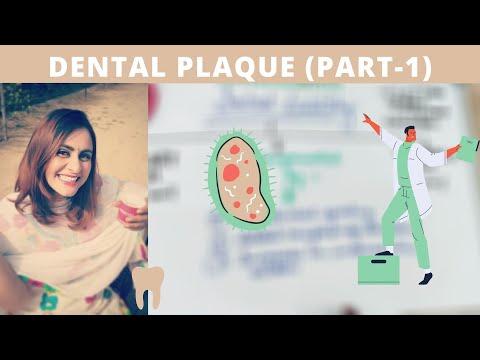 dental plaque - composition & classification (part1) carranza