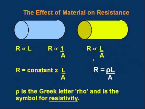 GCE (A-level) Physics E23 Resistivity Part 1 of 2