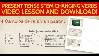 Medical Spanish | Present Tense Stem Changing Verbs in Spanish for healthcare context