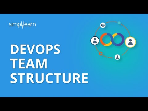 DevOps Team Structure   DevOps Team Roles and Responsibilities   DevOps Tutorial   Simplilearn