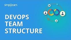 DevOps Team Structure | DevOps Team Roles and Responsibilities | DevOps Tutorial | Simplilearn
