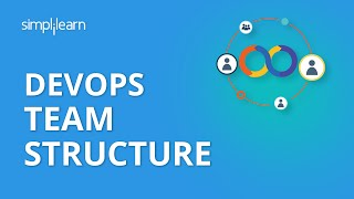 DevOps Team Structure | DevOps Team Roles and Responsibilities | DevOps Tutorial | Simplilearn