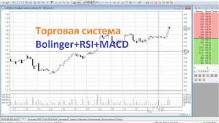 видео Торговые стратегии