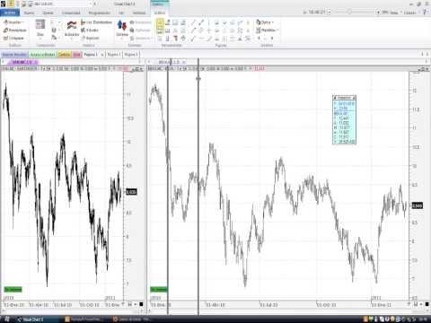 curso-de-análisis-técnico.-clase-22,1.-¿cómo-configurar-los-indicadores-en-el-visual-chart-v?