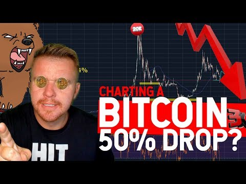 BITCOIN 50% CRASH COMING? $3,000
