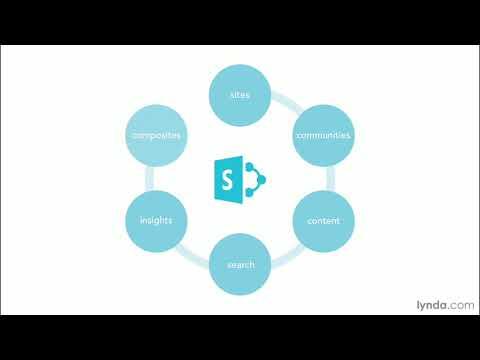 SharePoint Tutorial: What Is SharePoint?   Lynda.com