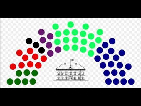Icelandic Parliamentary Election System