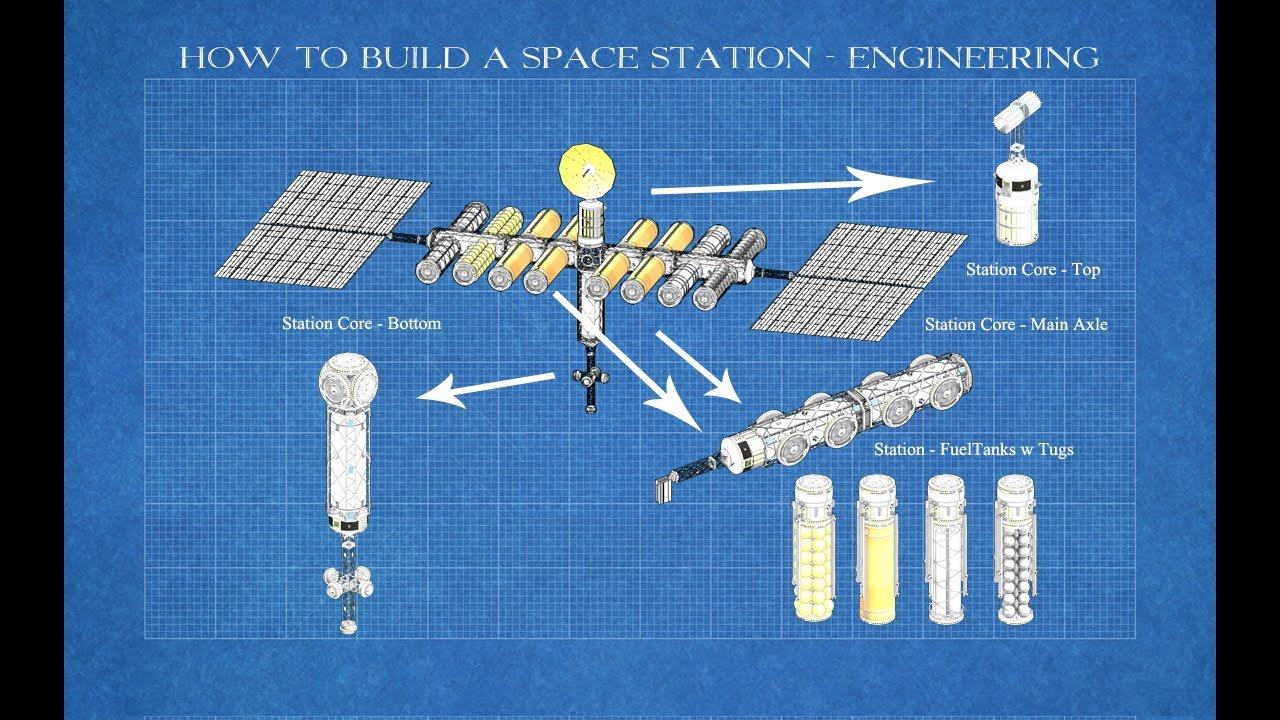 spacecraft how to build - photo #15
