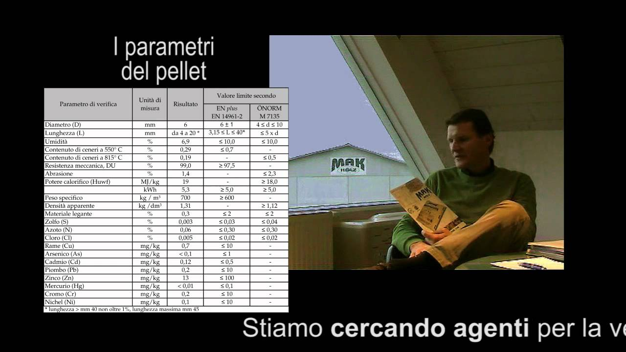 12 i parametri del pellet youtube for Foco stufe pellet