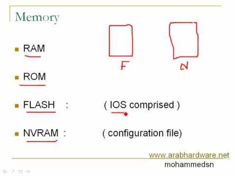 2-4 router-internal-component الدرس الثامن ccna