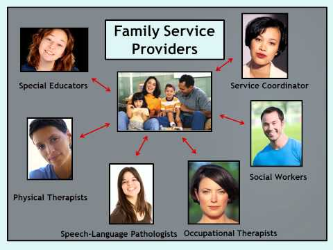 Early Intervention Educational Slideshow
