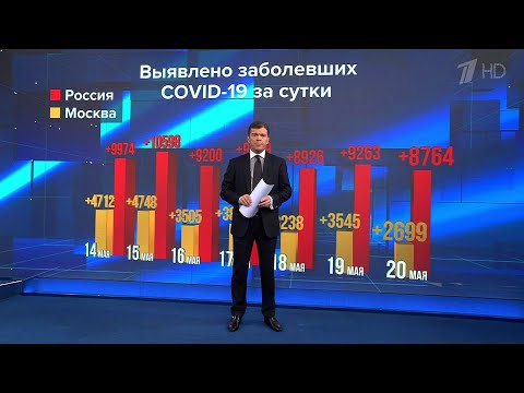 В России выявлено 8764 новых случая коронавируса.