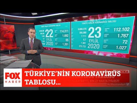 Türkiye'nin koronavirüs tablosu… 23 Eylül 2020 Selçuk Tepeli ile FOX Ana Haber