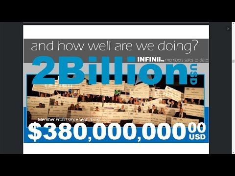 Work From Home - How To Make Money Online - eCommerce Training - INFINii PRESENTATION