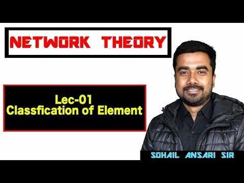 Lec-01 Classification of Element