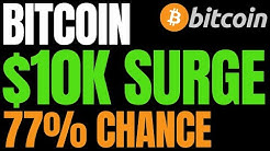MARKET STUDY: There's a 77% Chance Bitcoin Trades At $10,000 This Week | BTC Halving 2020 TODAY!