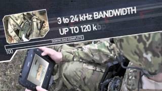 harris falcon iii rf 7800h mp wideband hf vhf tactical radio system