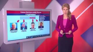 Богатейшие кланы России по версии Forbes