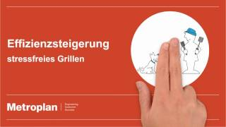 Erklärvideo zur Vorstellung von Leanmangement durch eine Unternehmensberatung