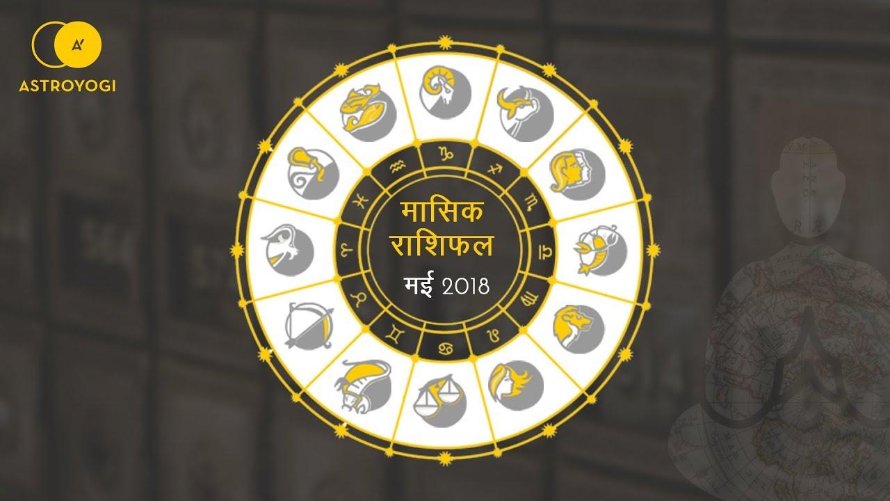 Astroyogi Career Horoscope
