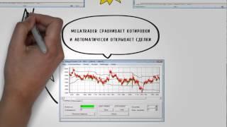 Торговые стратегии: Арбитраж на Форекс