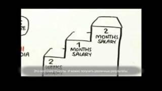 видео Мотивация и оплата труда