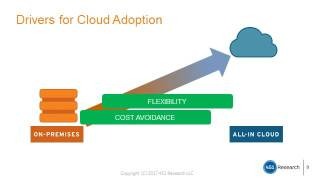 Cloud migration & hybrid cloud with no downtime and no disruption