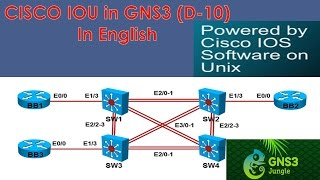 Installing IOU in GNS3 step by step (D-10)