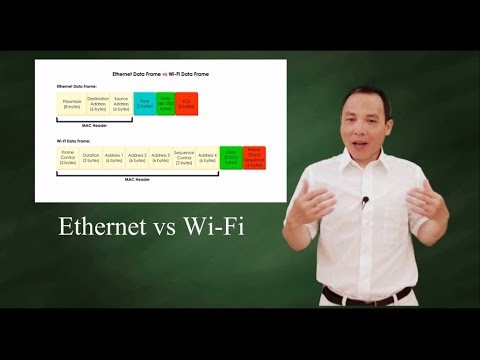 Difference between Ethernet and Wi-Fi