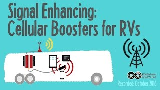 Signal Enhancing: Cellular Booster Overview for RVers
