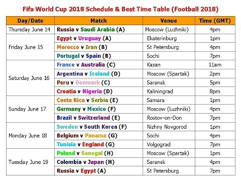 Fifa World Cup 2018 Schedule & Best Time Table (Football 2018) - YouTube