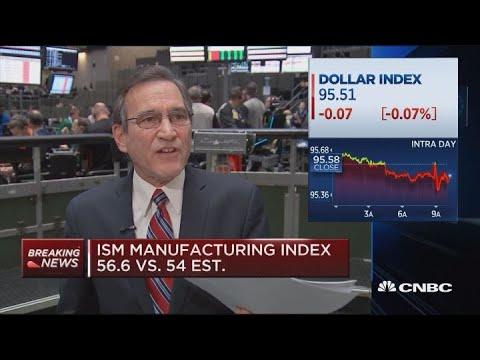 ISM manufacturing, consumer sentiment beat estimates